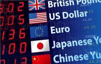 The Pain of Forex Blog